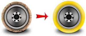 Восстановление полиуретановых колес