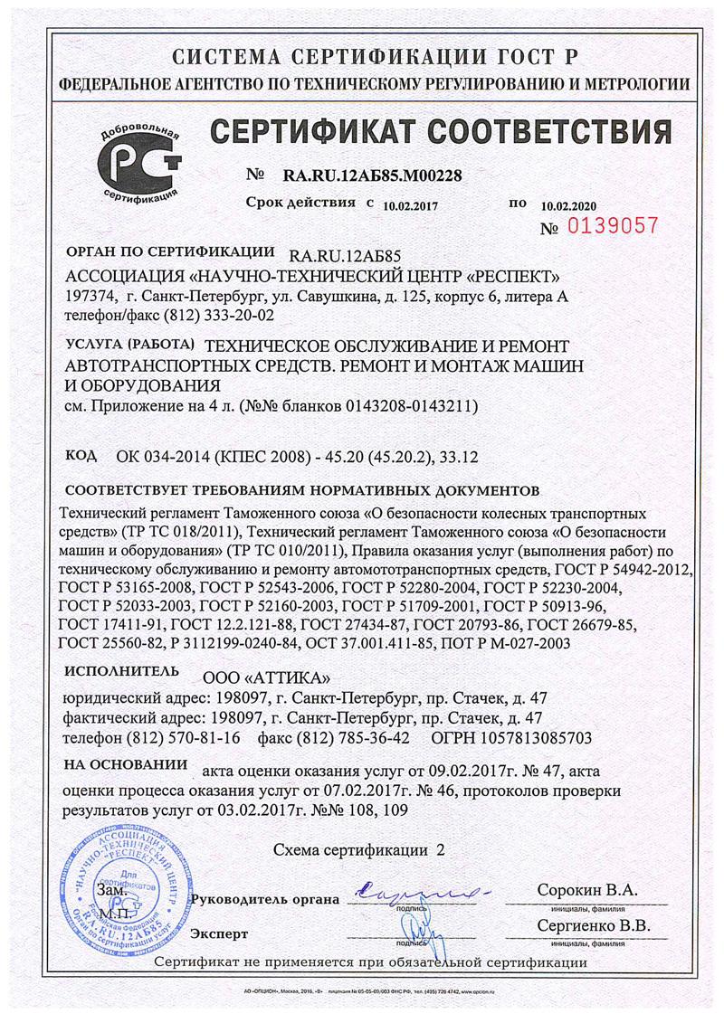 Система сертификации гост схемы