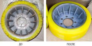 Полиуретановые колеса: было и стало